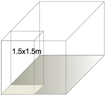 1.5x1.5